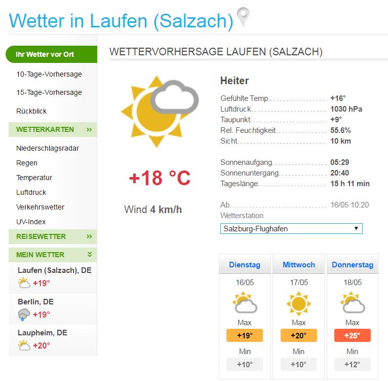 Wetter Laufen 83410